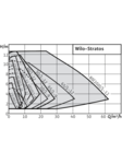Wilo Stratos 65/1-9 (Stratos-10)
