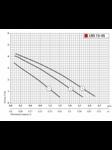 циркуляционный насос LRS 15-4S-130