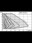 Wilo Stratos 50/1-10 PN6/10