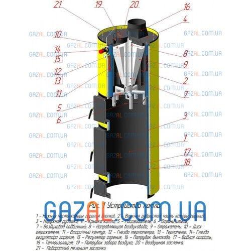 Котел длительного горения Буран с ГВС (10-50) кВт